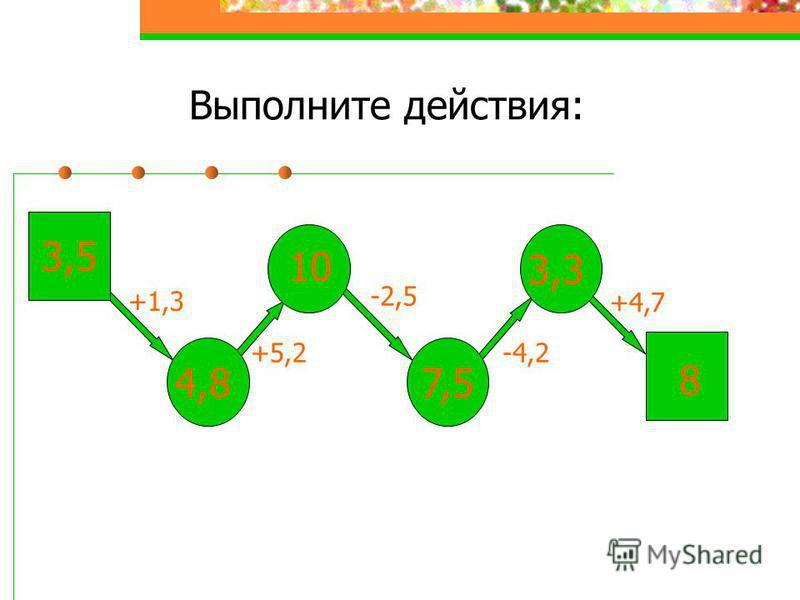 Выполните действия: 3,5 +1,3 4,8 +5,2 10 -2,5 -4,2 +4,7 3,3 7,5 8