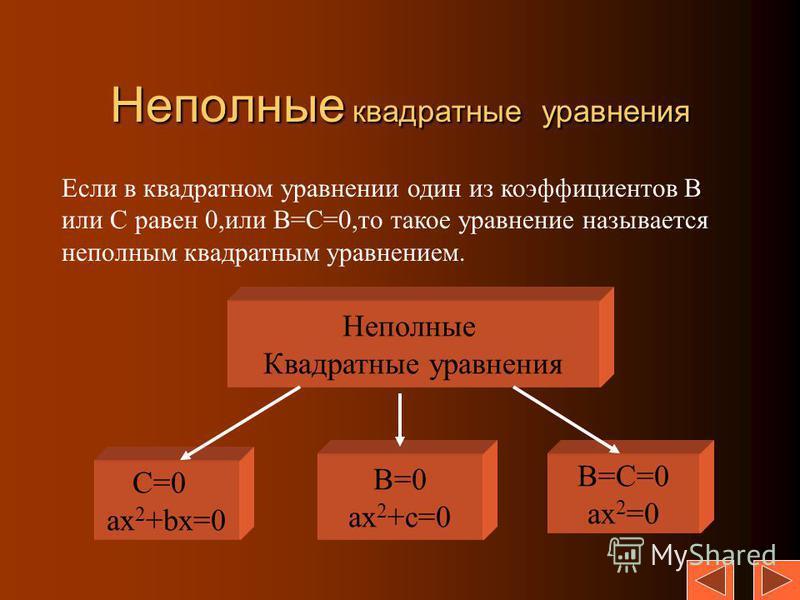 Неполные квадратные уравнения Если в квадратном уравнении один из коэффициентов В или С равен 0,или В=С=0,то такое уравнение называется неполным квадратным уравнением. Неполные Квадратные уравнения С=0 ax 2 +bx=0 B=0 ax 2 +c=0 B=C=0 ax 2 =0