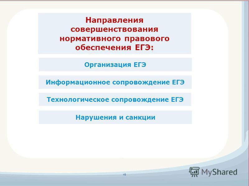 Направления совершенствования нормативного правового обеспечения ЕГЭ: 16 Информационное сопровождение ЕГЭ Технологическое сопровождение ЕГЭ Организация ЕГЭ Нарушения и санкции