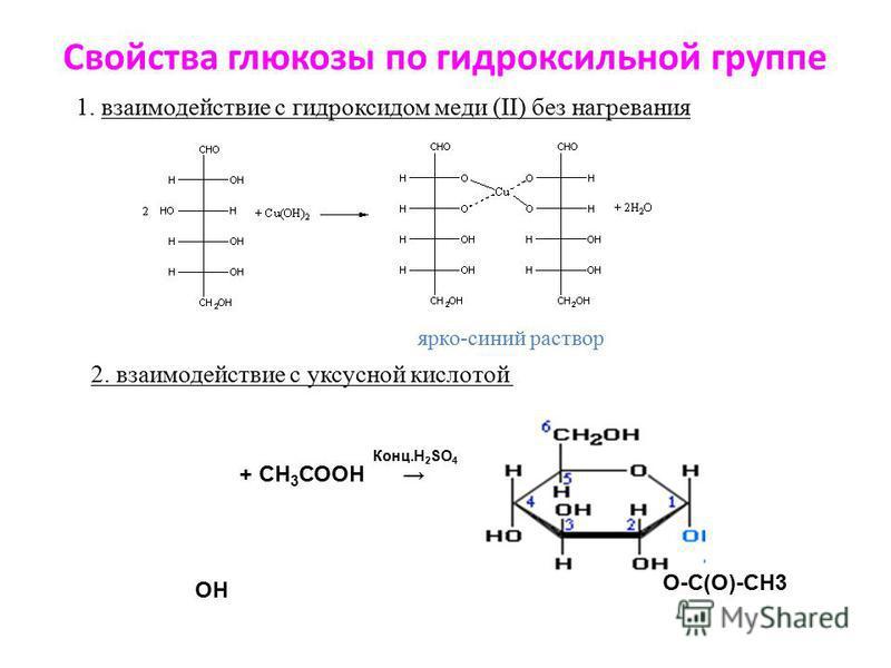 Свойства глюкозы по гидроксильной группе ОН + СН 3 СООН Конц.Н 2 SO 4 О-С(О)-СН3 1. взаимодействие с гидроксидом меди (II) без нагревания ярко-синий раствор 2. взаимодействие с уксусной кислотой