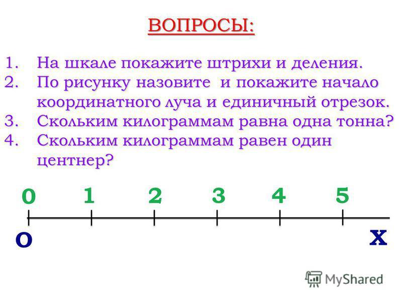 ВОПРОСЫ: 1. На шкале покажите штрихи и деления. 2. По рисунку назовите и покажите начало координатного луча и единичный отрезок. 3. Скольким килограммам равна одна тонна? 4. Скольким килограммам равен один центнер? О 0 32145 Х