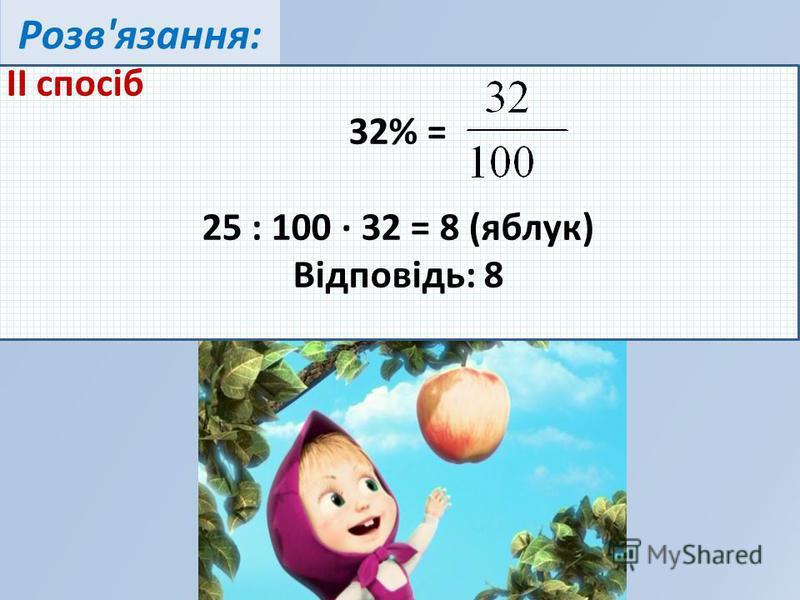 Розв'язання: ІІ спосіб 32% = 25 : 100 · 32 = 8 (яблук) Відповідь: 8