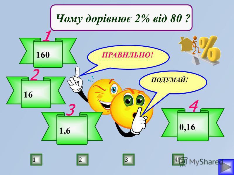ПРАВИЛЬНО! ПОДУМАЙ! 3214 Чому дорівнює 2% від 80 ? 160 16 1,6 0,16