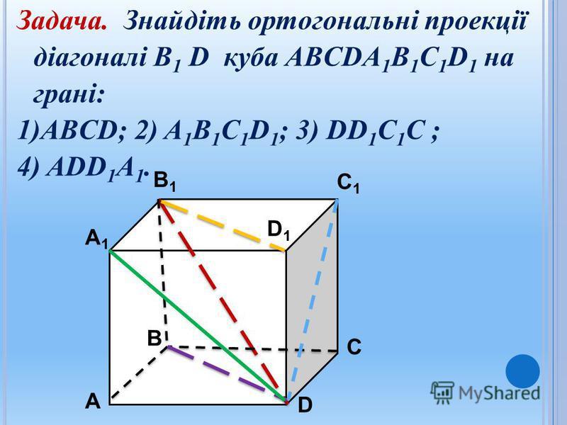 Задача. Знайдіть ортогональні проекції діагоналі B 1 D куба ABCDA 1 B 1 С 1 D 1 на грані: 1)ABCD; 2) A 1 B 1 С 1 D 1 ; 3) DD 1 С 1 C ; 4) ADD 1 A 1. A1A1 B1B1 C1C1 D1D1 A B C D
