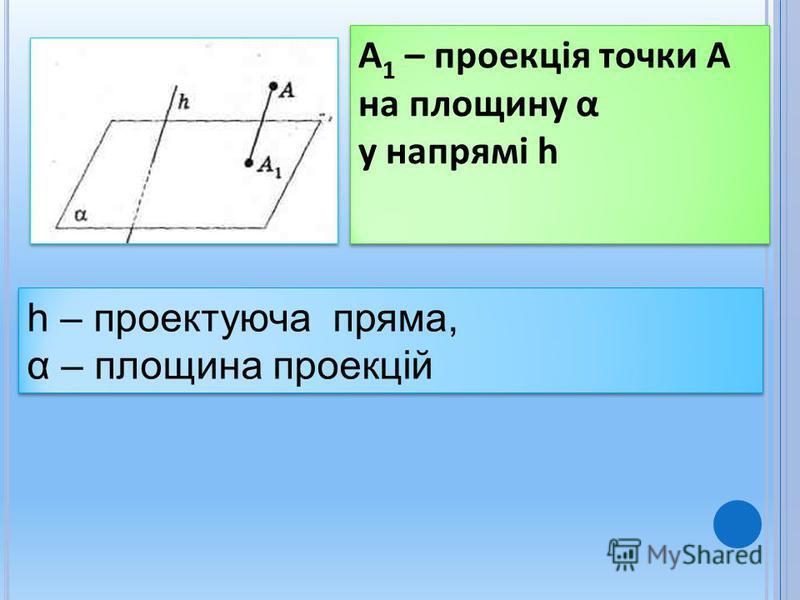 А 1 – проекція точки А на площину α у напрямі h А 1 – проекція точки А на площину α у напрямі h h – проектуюча пряма, α – площина проекцій h – проектуюча пряма, α – площина проекцій
