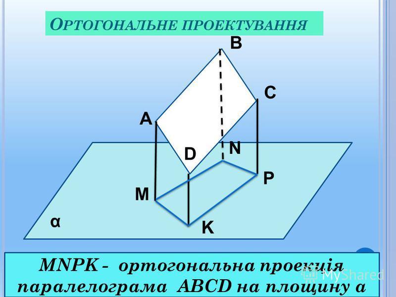 О РТОГОНАЛЬНЕ ПРОЕКТУВАННЯ α N А M K P С В D MNPK - ортогональна проекція паралелограма ABCD на площину α