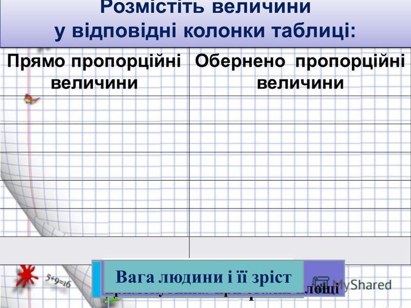 Розмістіть величини у відповідні колонки таблиці: Розмістіть величини у відповідні колонки таблиці: Прямо пропорційні величини Обернено пропорційні величини Кількість однакових хлібин та їх маса Швидкість потяга і час подолання ним відстані Кількість