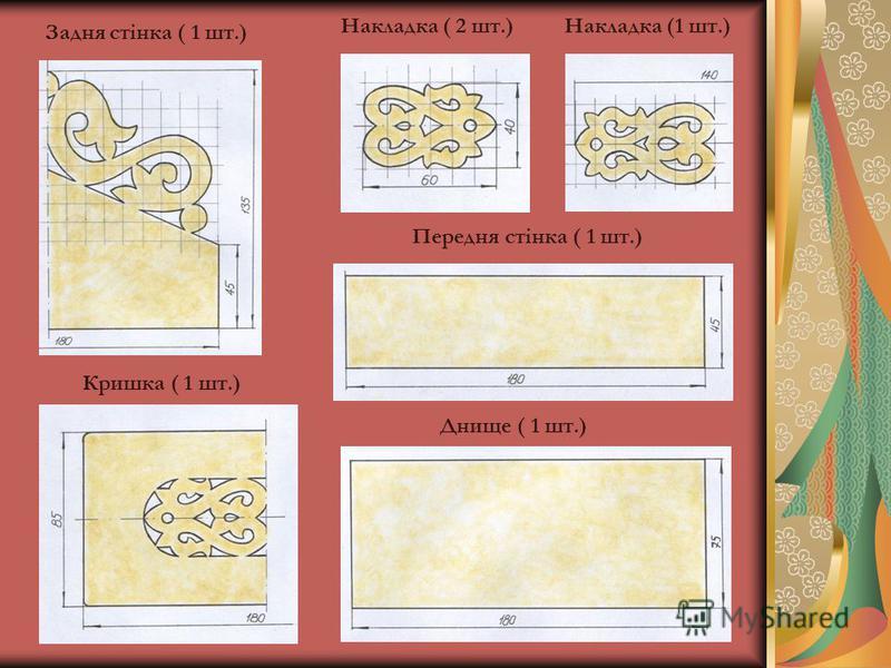 Задня стінка ( 1 шт.) Кришка ( 1 шт.) Накладка ( 2 шт.)Накладка (1 шт.) Передня стінка ( 1 шт.) Днище ( 1 шт.)