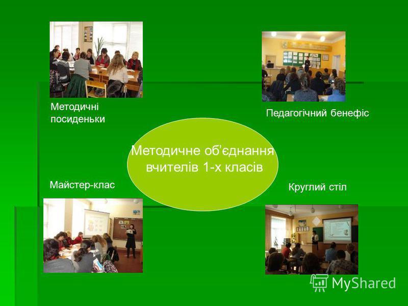 Методичне обєднання вчителів 1-х класів Методичні посиденьки Педагогічний бенефіс Майстер-клас Круглий стіл