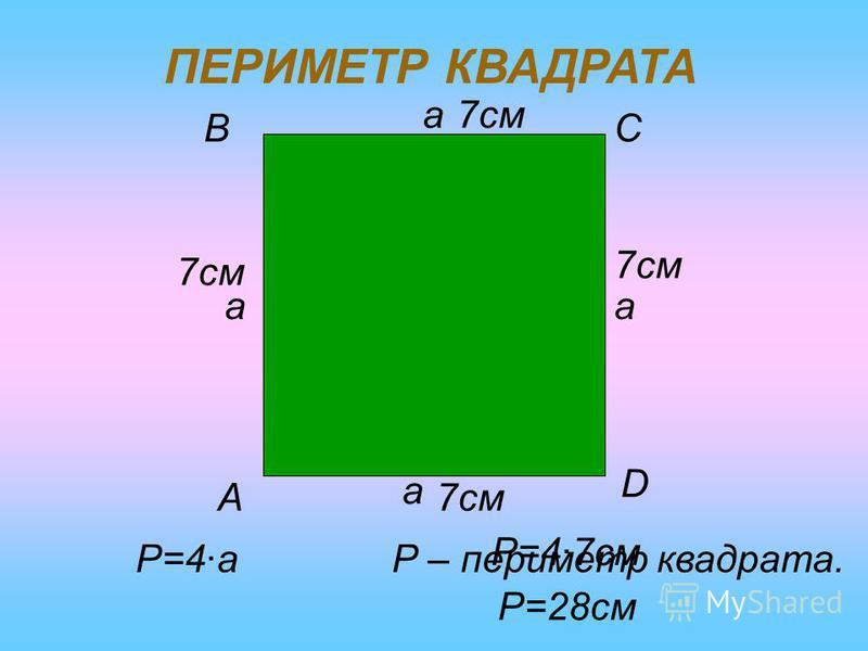 КВАДРАТ A BC D a a a a