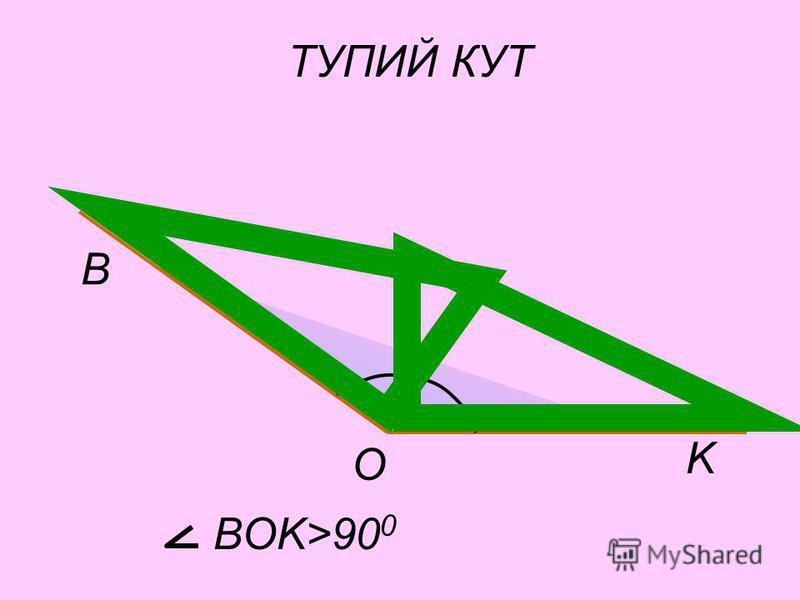 A O B AOB<90 0 ГОСТРИЙ КУТ