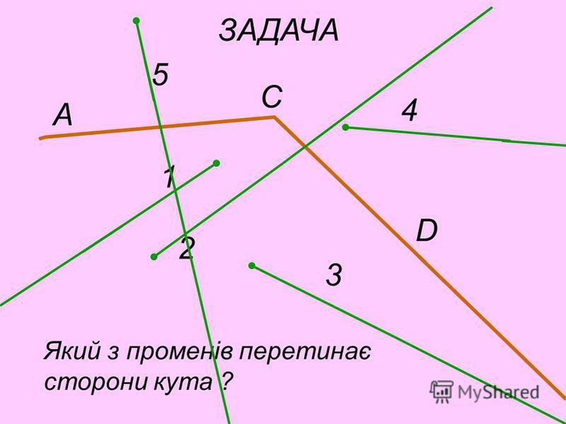 ЗАДАЧА O M K Яка з перелічених точок належить куту MOK ? A C D B I