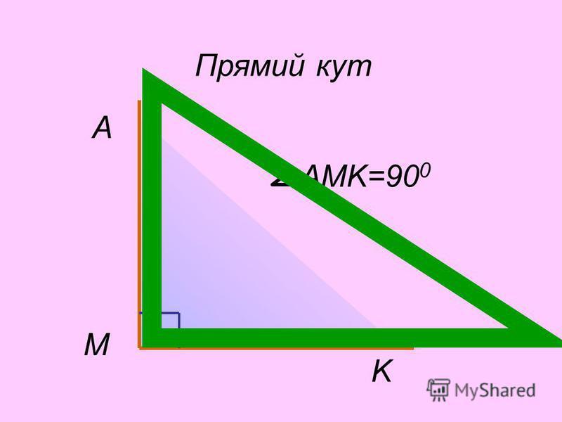 ЗАДАЧА A C D 1 2 3 4 5 Який з променів перетинає сторони кута ?