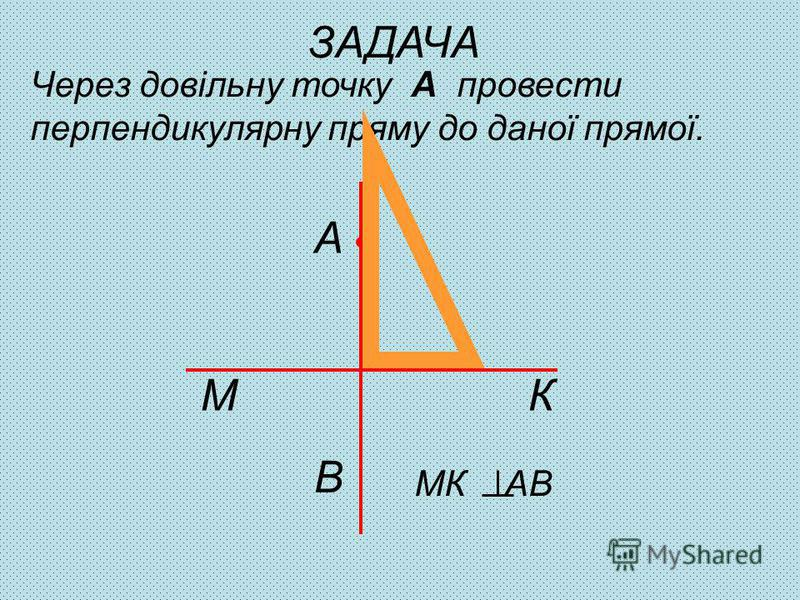 ПЕРПЕНДИКУЛЯРНІ ПРЯМІ a b a b – пряма а перпендикулярна до прямої b