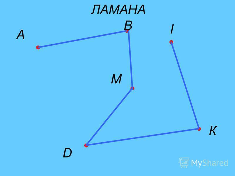 ЗАДАЧА С D Пряму СД перетинає: 1.Один промінь 2.Два промені 3.Три промені 4.Чотири промені.