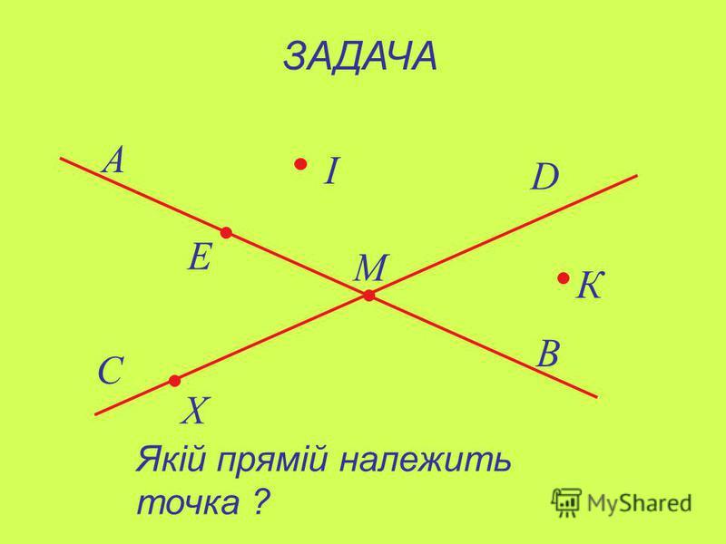 ЗАДАЧА AB Скільки прямих можна провести через дві точки ?