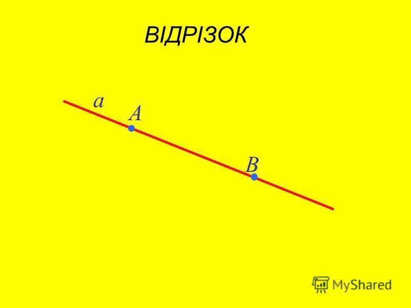 ЗАДАЧА А B C D X М К I E Якій прямій належить точка ?