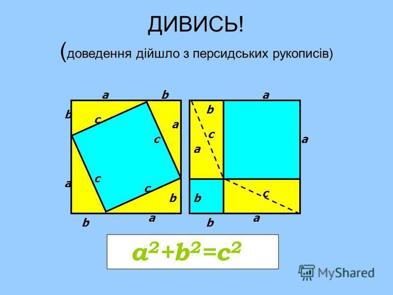 ДИВИСЬ! ( доведення дійшло з персидських рукописів) а а а а а а а а b b b b b b b с с с с с с а 2 +b 2 =с 2
