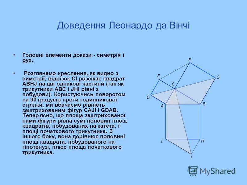 Доведення Леонардо да Вінчі Головні елементи докази - симетрія і рух. Розглянемо креслення, як видно з симетрії, відрізок CI розсікає квадрат ABHJ на дві однакові частини (так як трикутники ABC і JHI рівні з побудови). Користуючись поворотом на 90 гр