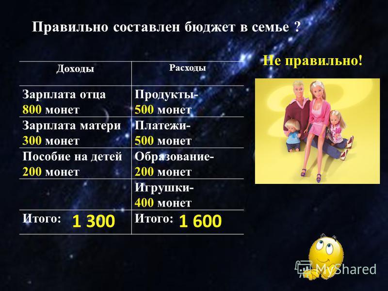 Что выгоднее? купить дом за 1000 монет взять в аренду на год по 100 монет в месяц 12 мес.Х 100 = 1200 (монет)
