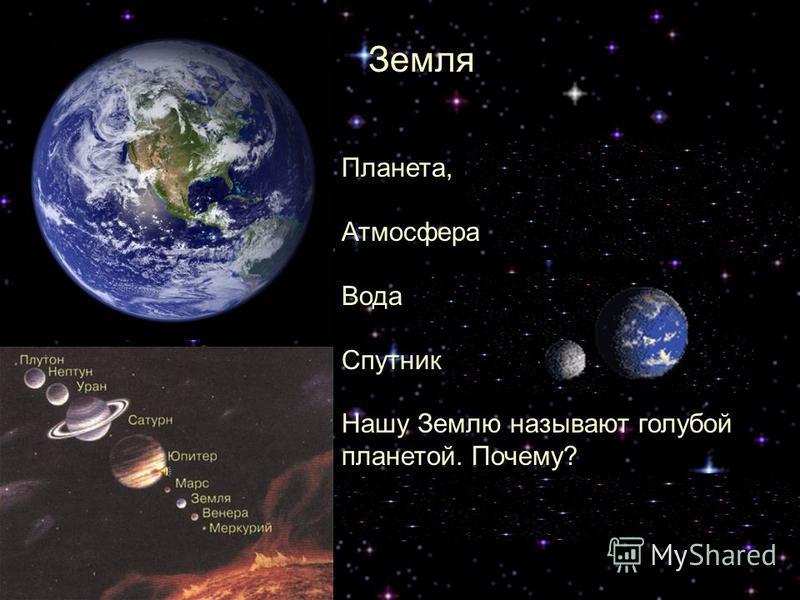 Венера Ближайшая к Земле планета Масса и радиус Венеры близки в земным. Окружена мощной атмосферой, состоящей в основном из углекислого газа (96%) Температура поверхности планеты и нижних слоев атмосферы около 480 градусов Постоянные ветры Вращается