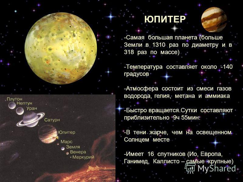 МАРС -Соседняя с Землёй планета -Меньше Земли примерно в 2 раза по диаметру и примерно в 9 раз по массе -Температура колеблется от 0 до -100 градусов -Имеет 2 спутника - Фобос (страх) и Деймос (ужас) -Красная планета – обилие окиси железа - На поверх