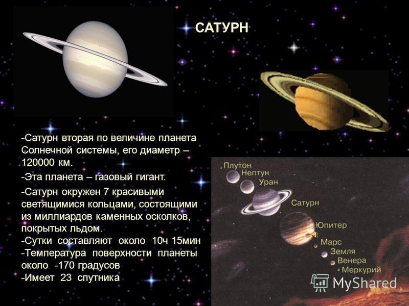 ЮПИТЕР -Самая большая планета (больше Земли в 1310 раз по диаметру и в 318 раз по массе) -Температура составляет около -140 градусов -Атмосфера состоит из смеси газов водорода, гелия, метана и аммиака -Быстро вращается.Сутки составляют приблизительно