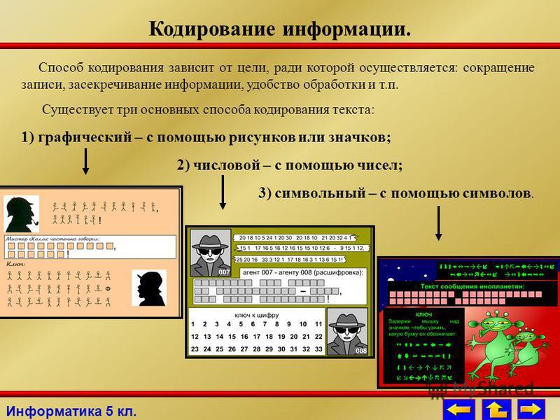 Информатика 5 кл. Кодирование информации. Способ кодирования зависит от цели, ради которой осуществляется: сокращение записи, засекречивание информации, удобство обработки и т.п. Существует три основных способа кодирования текста: 1) графический – с