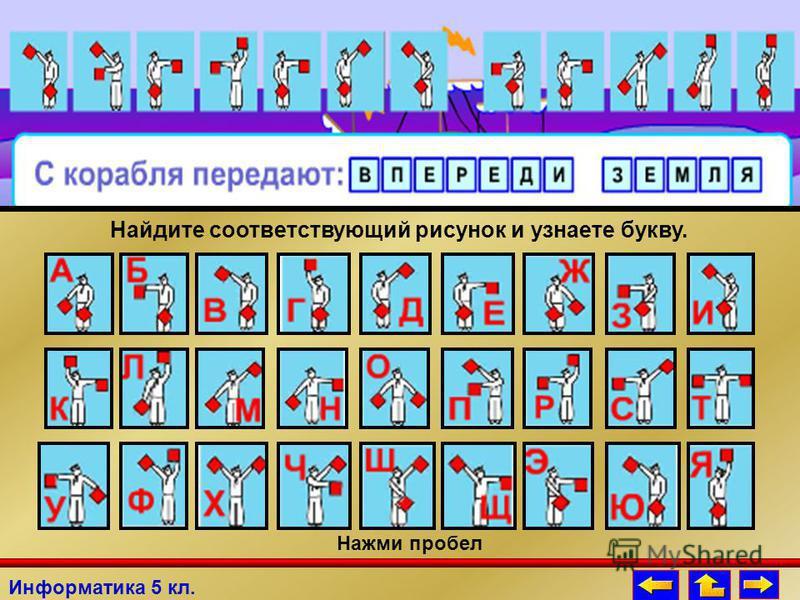 Информатика 5 кл. Найдите соответствующий рисунок и узнаете букву. Нажми пробел