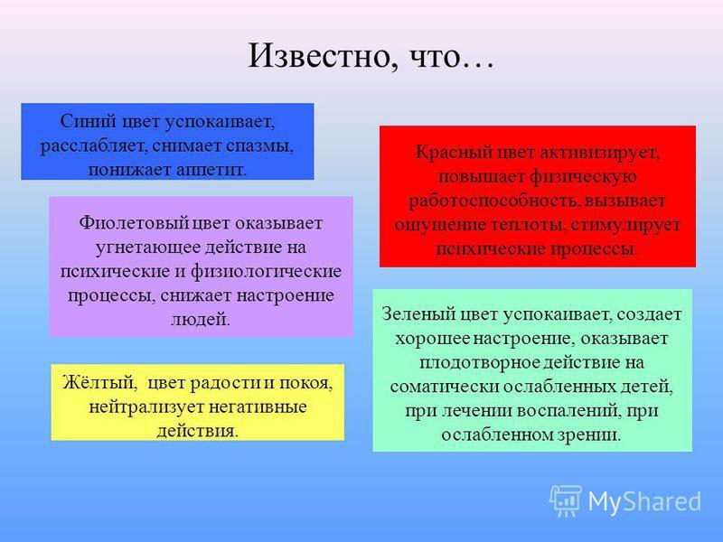 Известно, что… Синий цвет успокаивает, расслабляет, снимает спазмы, понижает аппетит. Фиолетовый цвет оказывает угнетающее действие на психические и физиологические процессы, снижает настроение людей. Красный цвет активизирует, повышает физическую ра