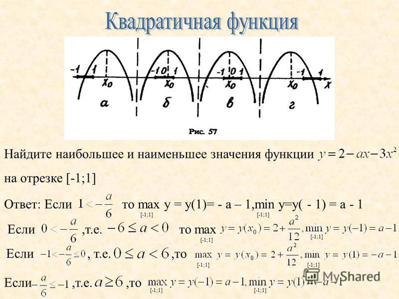 Найдите наибольшее и наименьшее значения функции на отрезке [-1;1] Ответ: Если то max y = y(1)= - a – 1,min y=y( - 1) = a - 1 Если,т.е. то max [-1;1] Если, т.е.,то [-1;1] Если,т.е.,то [-1;1]