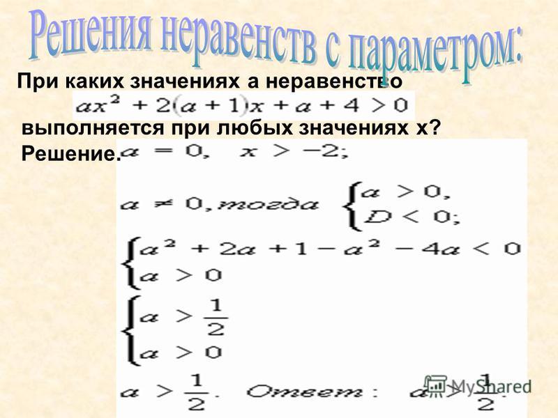 При каких значениях а неравенство выполняется при любых значениях х? Решение.