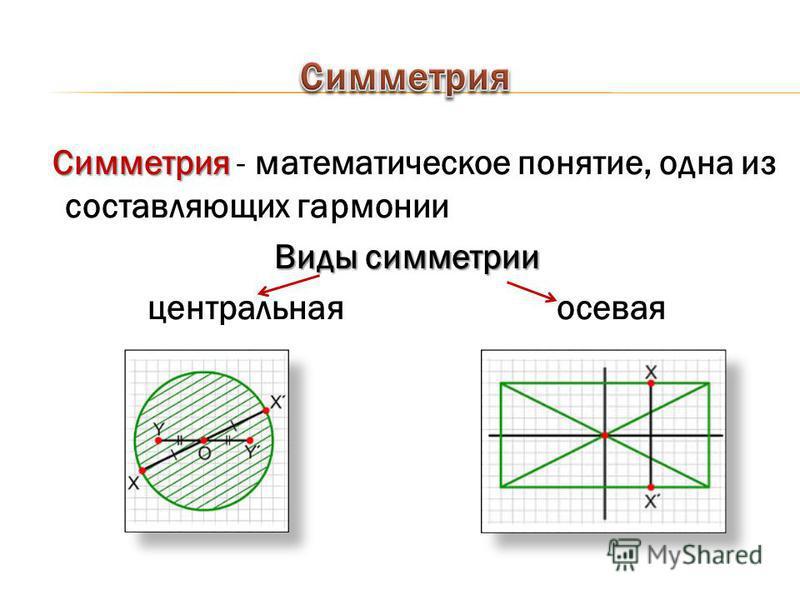 Симметрия Симметрия - математическое понятие, одна из составляющих гармонии Виды симметрии центральная осевая