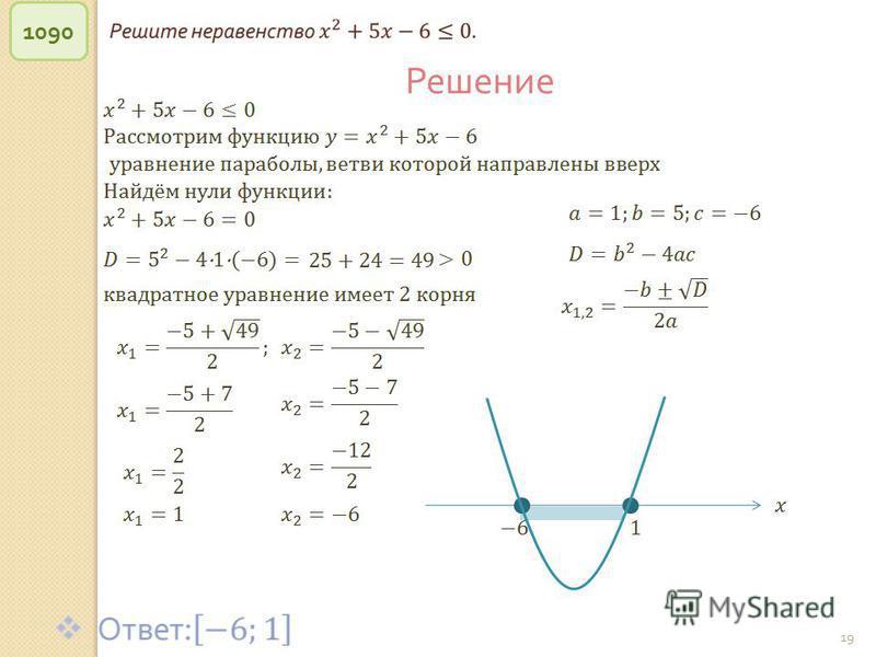 © Рыжова С. А. 19 1090 Решение