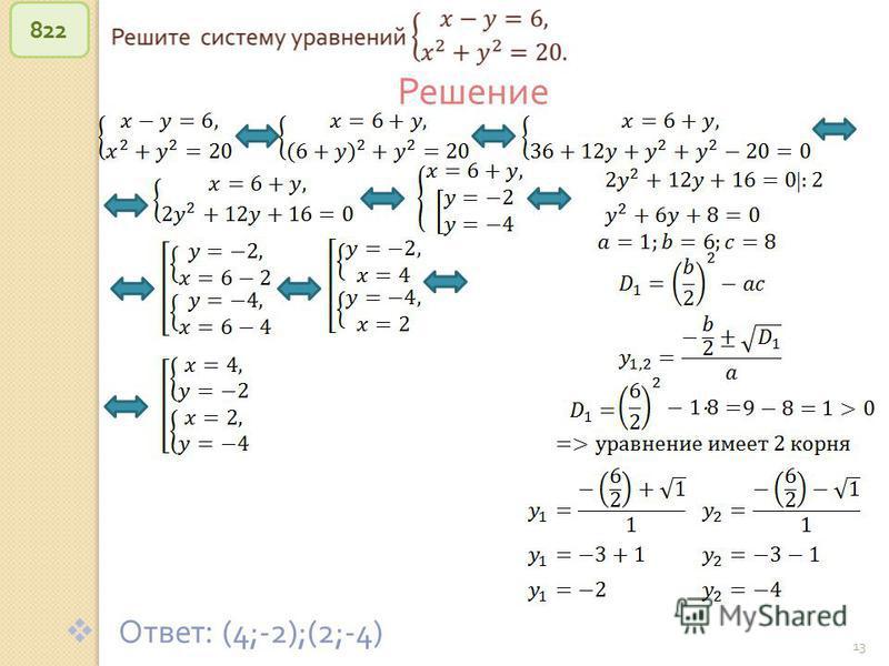 © Рыжова С. А. 13 822 Решение Ответ : (4;-2);(2;-4)