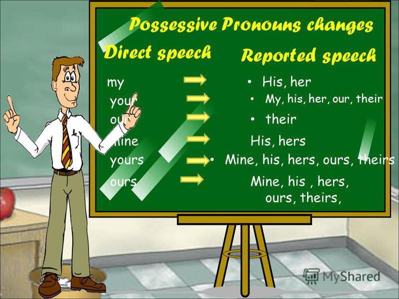 Personal Pronouns changes Direct speech Reported speech I He, she you I, she, he, we, they we they MeHim, her You Him, her, us, them Us them Nex t