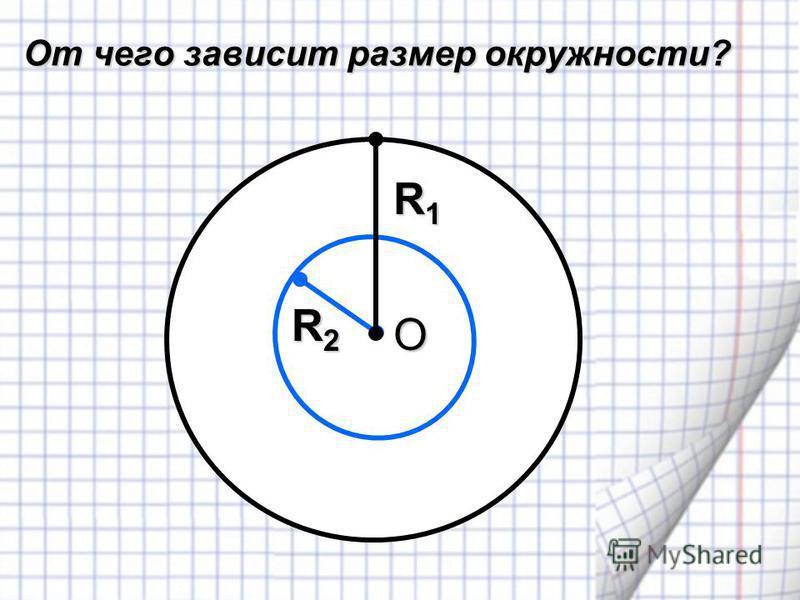 От чего зависит размер окружности? O R1R1R1R1 R2R2R2R2