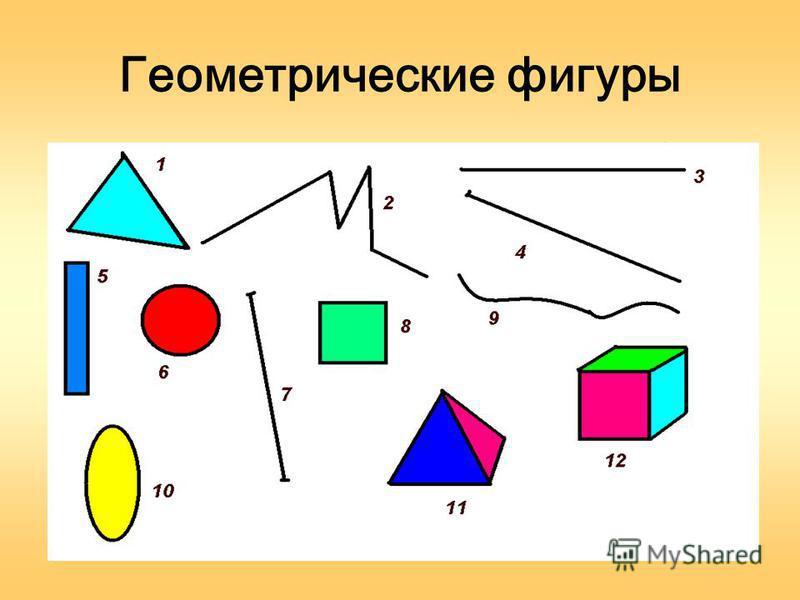 Геометрические фигуры 1 2 3 4 5 6 7