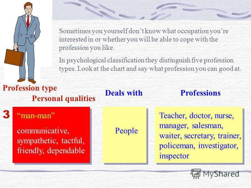 Sometimes you yourself dont know what occupation youre interested in or whether you will be able to cope with the profession you like. In psychological classification they distinguish five profession types. Look at the chart and say what profession y