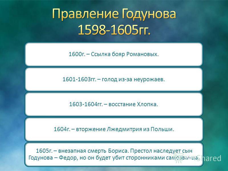 1600 г. – Ссылка бояр Романовых.1601-1603 гг. – голод из-за неурожаев.1603-1604 гг. – восстание Хлопка.1604 г. – вторжение Лжедмитрия из Польши. 1605 г. – внезапная смерть Бориса. Престол наследует сын Годунова – Федор, но он будет убит сторонниками