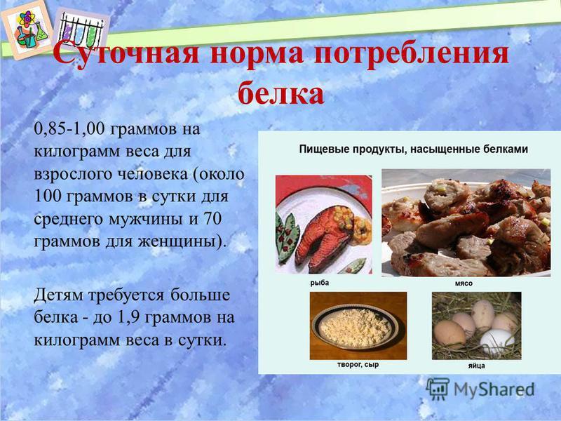 Суточная норма потребления белка 0,85-1,00 граммов на килограмм веса для взрослого человека (около 100 граммов в сутки для среднего мужчины и 70 граммов для женщины). Детям требуется больше белка - до 1,9 граммов на килограмм веса в сутки.