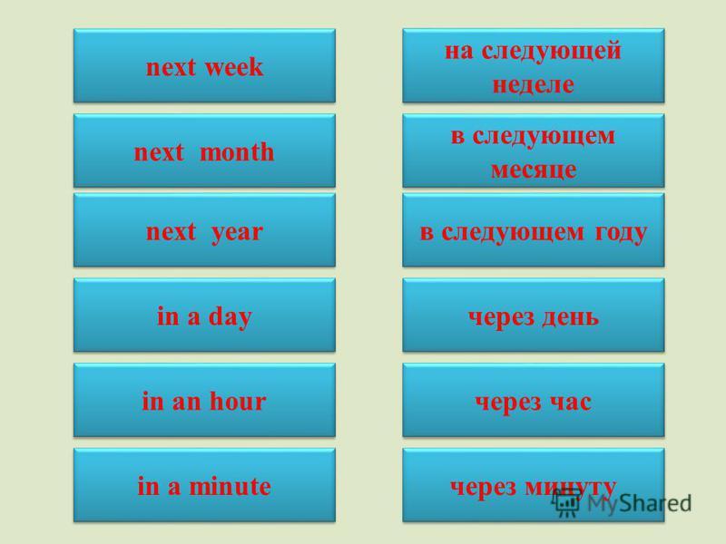 next week in a day next month через минуту через час через день in a minute in an hour в следующем году в следующем месяце next year на следующей неделе