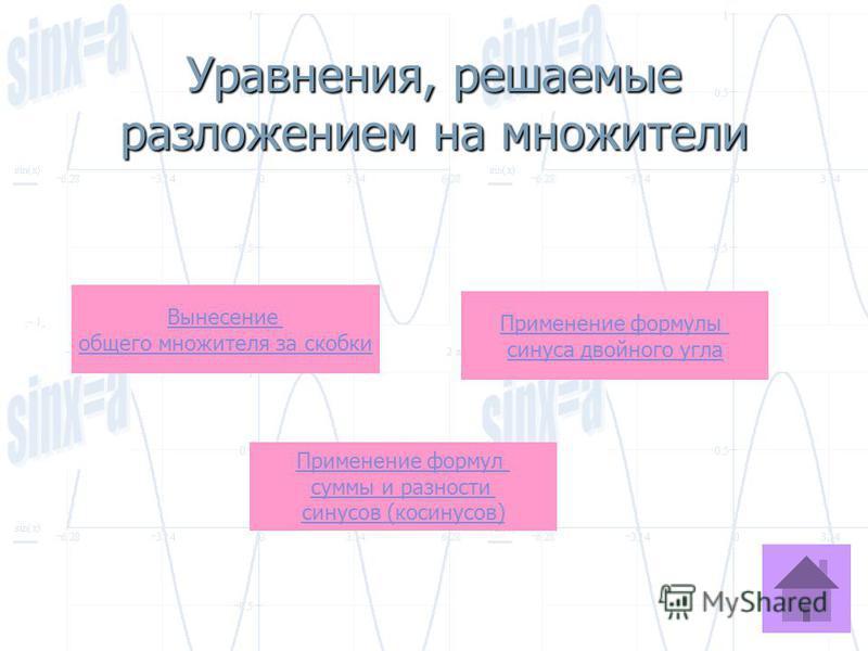 Уравнения, решаемые разложением на множители Вынесение общего множителя за скобки Применение формул суммы и разности синусов (косинусов) Применение формулы синуса двойного угла