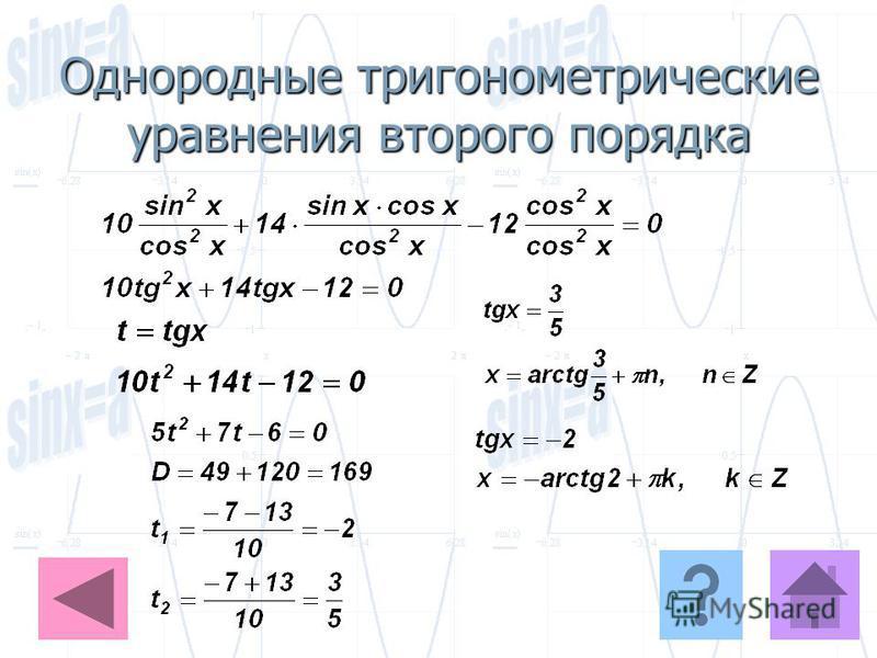 Однородные тригонометрические уравнения второго порядка