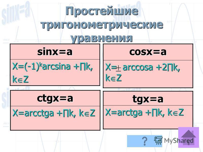 Простейшие тригонометрические уравнения sinx=a X=(-1) k arcsina +k, k Z cosx=a X= arccosa +2k, k Z tgx=a X=arctga +k, k Z ctgx=a X=arcctga +k, k Z