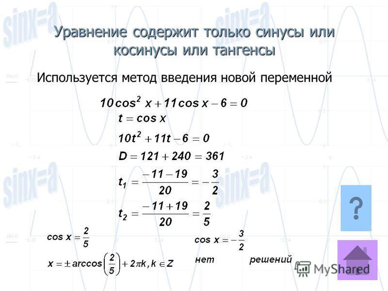 Уравнение содержит только синусы или косинусы или тангенсы Используется метод введения новой переменной Используется метод введения новой переменной