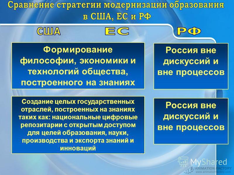 Формирование философии, экономики и технологий общества, построенного на знаниях Россия вне дискуссий и вне процессов Создание целых государственных отраслей, построенных на знаниях таких как: национальные цифровые репозитории с открытым доступом для