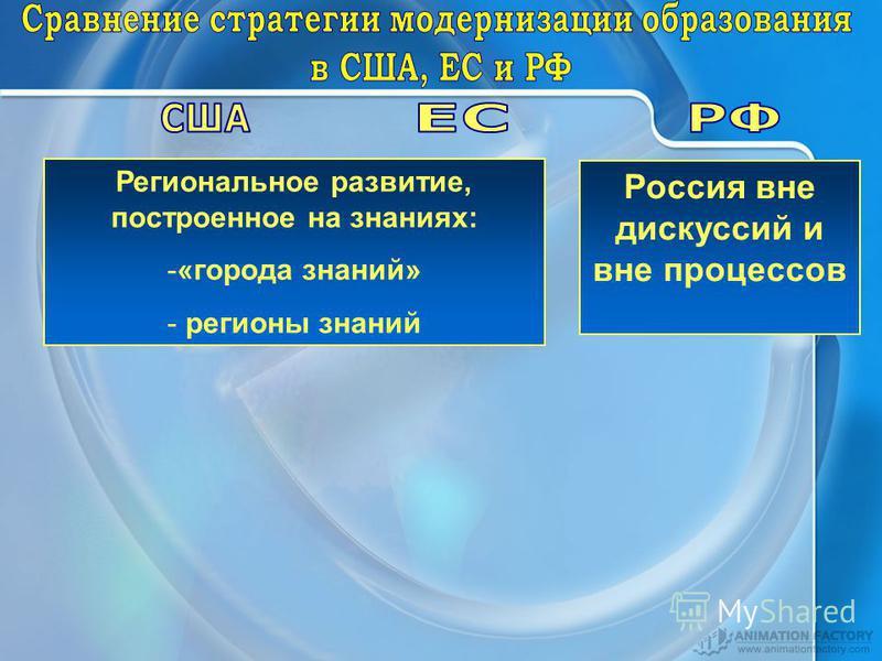Региональное развитие, построенное на знаниях: -«города знаний» - регионы знаний Россия вне дискуссий и вне процессов