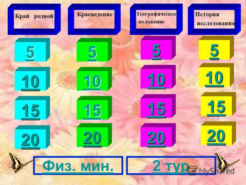 Участники делятся на три команды. Побеждает та, которая набирает наибольшее количество очков. Игра состоит из трех туров: 1 тур, 2 тур, «Своя игра». Правила игры: КОМАНДАМ ПРЕДЛАГАЕТСЯ 4 ТЕМЫ, ВКЛЮЧАЮЩИЕ В СЕБЯ ПО 4 ВОПРОСА. ВОПРОСЫ ОЦЕНЕНЫ БАЛЛАМИ О
