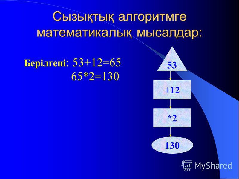 Сызықтық алгоритмге математикалық мысалдар: Берілгені : 53+12=65 65*2=130 53 +12 *2 130